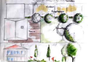 Hausgarten Johan Ausarbeitung V1