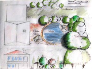 Hausgarten Küper Gärten 2